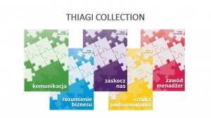 Zestaw Thiagi Collection